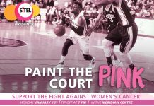 women's cancer niagara river lions